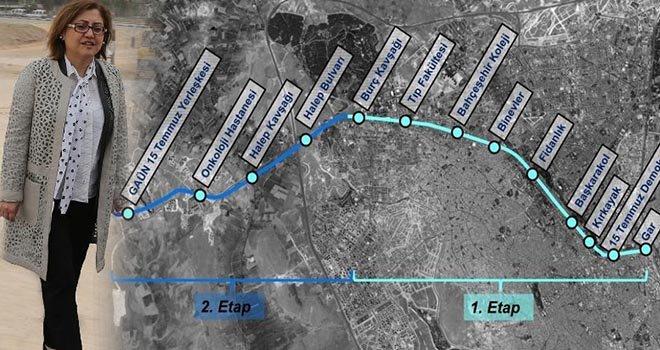 Büyükşehir, Gaziantep için