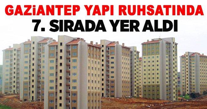 Gaziantep, 4 milyar TL değerinde ruhsat verdi
