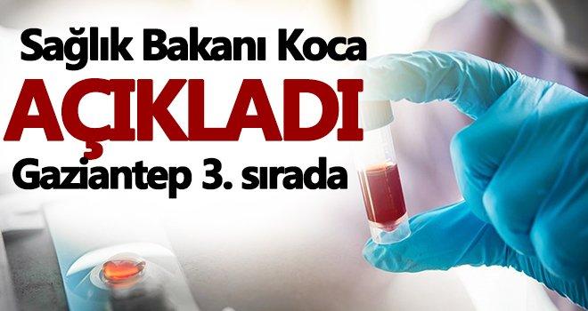 Sağlık Bakanı Koca korona virisünü açıkladı, Gaziantep 3.sırada