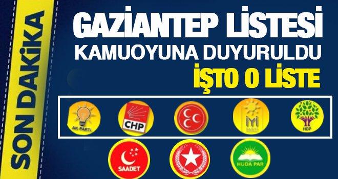 İşte Gaziantep geçici aday listesi