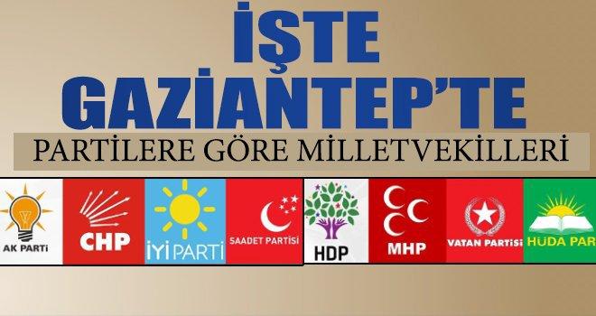 İşte Gaziantep'te siyasi partilerin milletvekili dağılımı