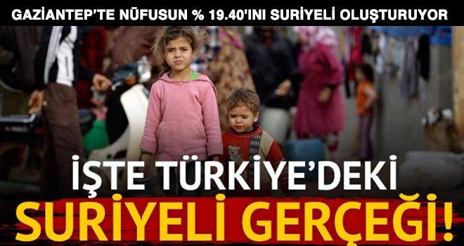 İşte Gaziantep'te yaşayan Suriyeli sayısı!..