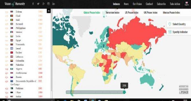 Türkiye en huzurlu ülkeler sıralamasında 163 ülke arasında 145. sırada